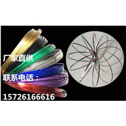 大量现货RingsFlow流动不锈钢魔术手环---价格优惠