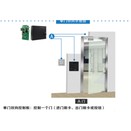 工厂门禁系统维修|苏州金迅捷智能科技|苏州门禁