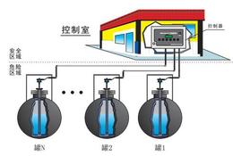 内蒙古乌海油水识别ET-LLD双层油罐泄漏检测仪