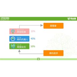 北京小程序排名|北京小程序排名哪家推荐?