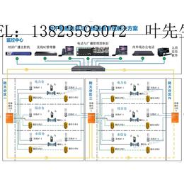 IP网络电话_IP网络电话价格_IP网络电话厂家缩略图