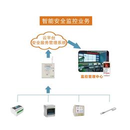 【金特莱】、智慧消防云平台、山东消防远程监控系统