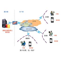 河北消防远程监控系统   ,智慧消防云平台,【金特莱】