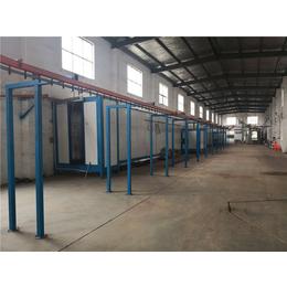 普兰店喷塑设备-沟槽管件喷涂设备-蓄润喷漆设备生产厂家