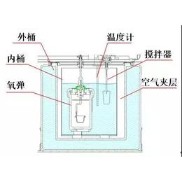 化验颗粒热值的仪器 检测颗粒热值的设备