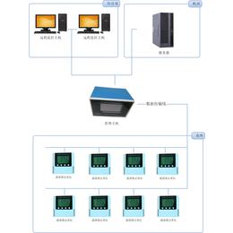 校园气象站 气象站厂家 校园环境监控系统