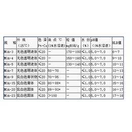 乳化剂sope7-乳化剂sope-海石花