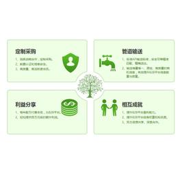 蒙阴网站推广-网站推广费用-山东广搜(推荐商家)