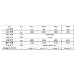 广州黄埔TRA50液压冲击夯鸡爪沟一机多用
