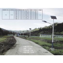 太阳能路灯厂商-萍乡太阳能路灯-开元照明led路灯厂(查看)