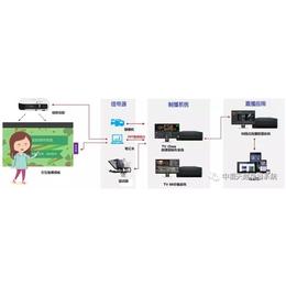 中视天威 微课金课视频课程制作 缩略图