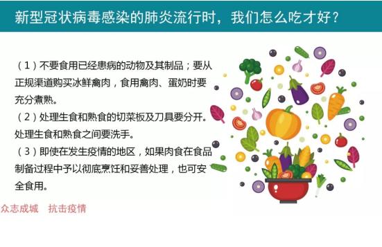 城投9临空城投集团预防新型冠状病毒电子指南来了!!