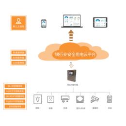 银行支行智慧式用电安全隐患监管平台 平安银行
